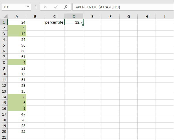 how do you calculate percentile in excel