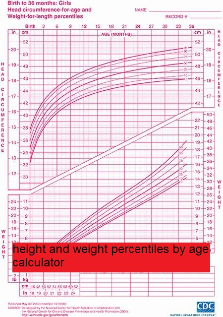 height and weight percentiles by age calculator