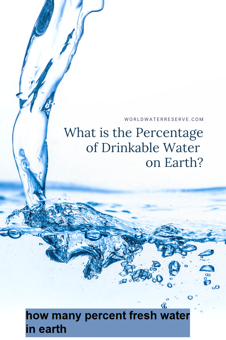 how many percent fresh water in earth