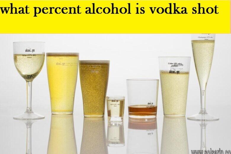 what percent alcohol is vodka shot