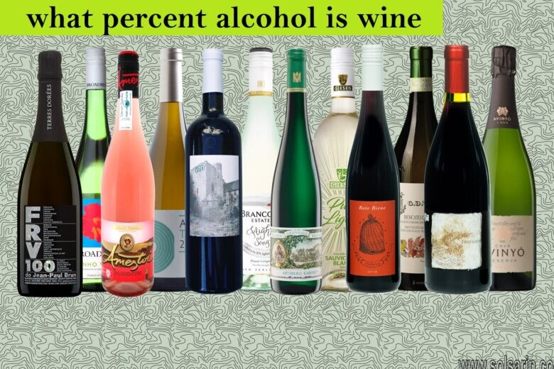 what percent alcohol is wine