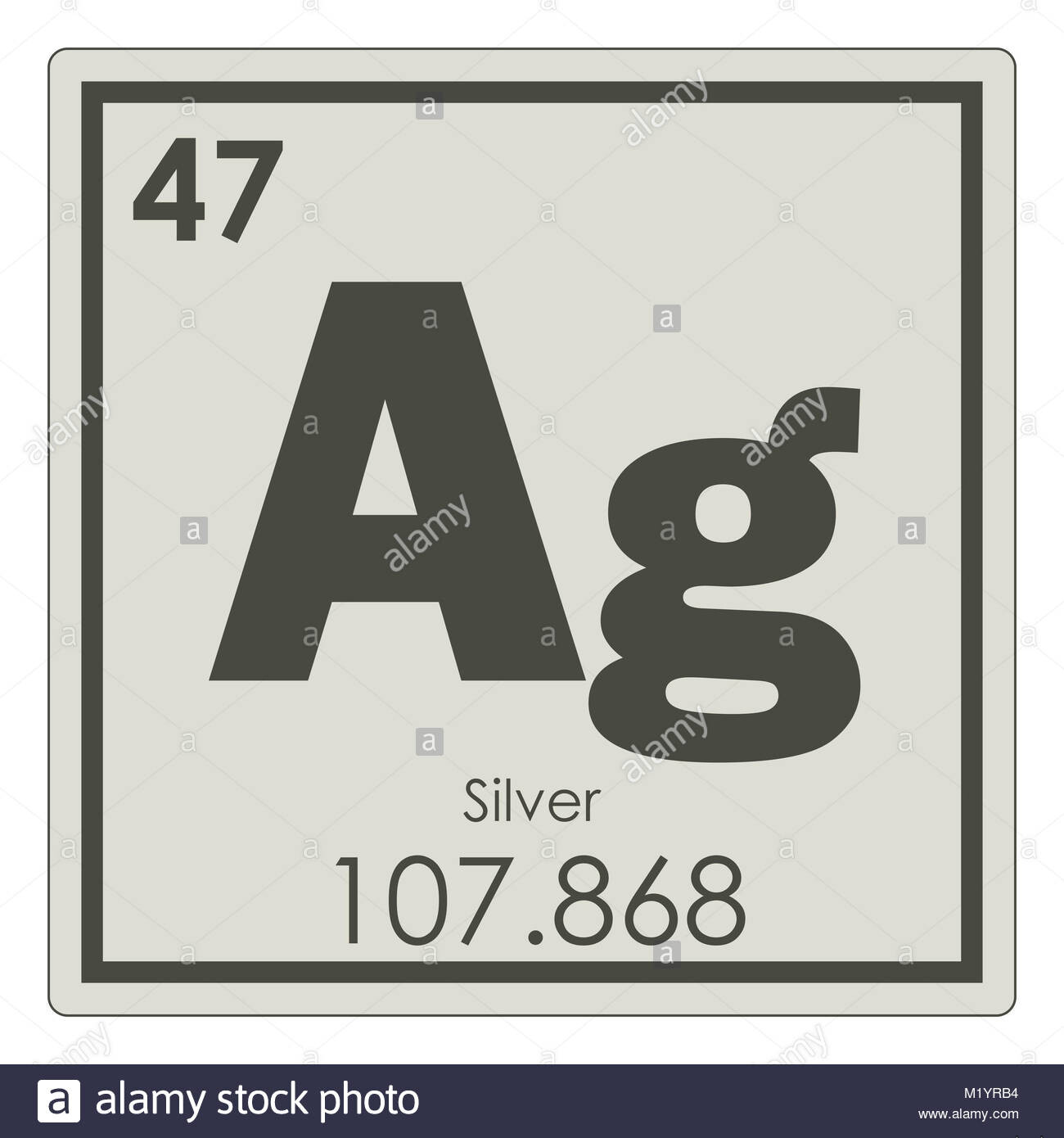 what is the chemical symbol for silver?