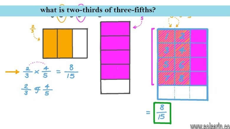 what is two-thirds of three-fifths?