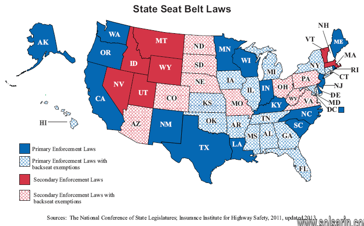 federal seat belt law exemptions