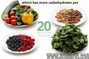 which has more carbohydrates per kilo